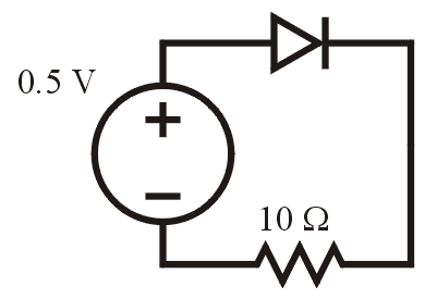 10 3 Newton's Method | Department of Electrical and Computer