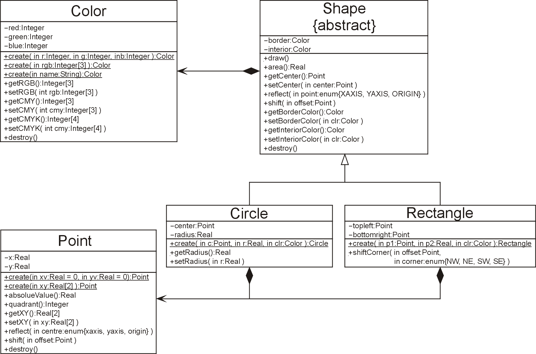 Uml Class Diagram Shapes Library Of Wiring Diagram