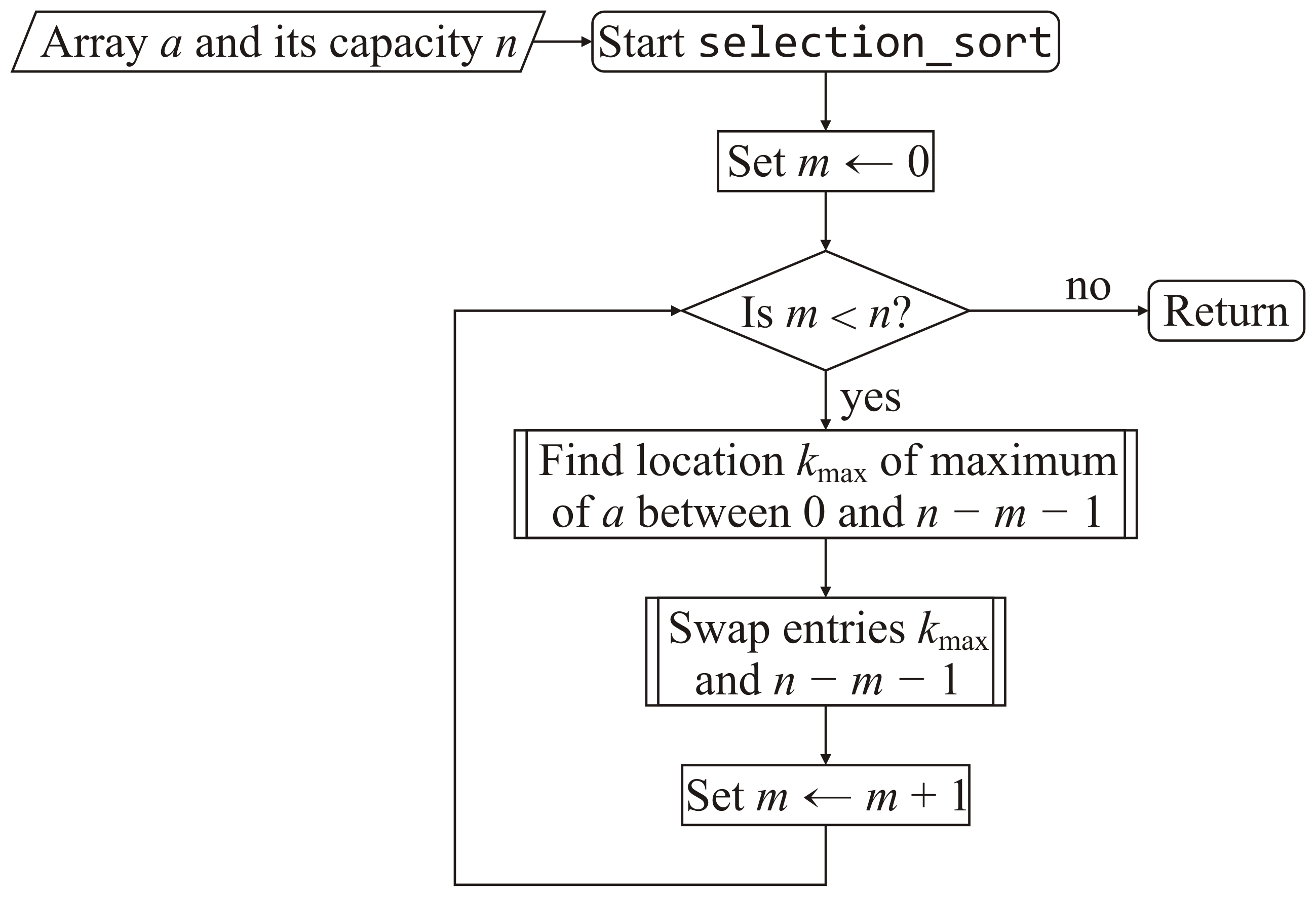 Lesson 146: Selection sort | Department of Electrical and