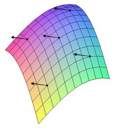 surface integral vector field pdf